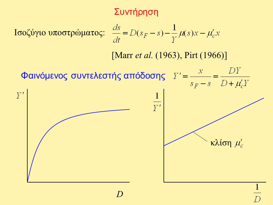 Συντήρηση Ισοζύγιο υποστρώματος: [Marr et al. (1963), Pirt (1966)] Φαινόμενος συντελεστής απόδοσης.